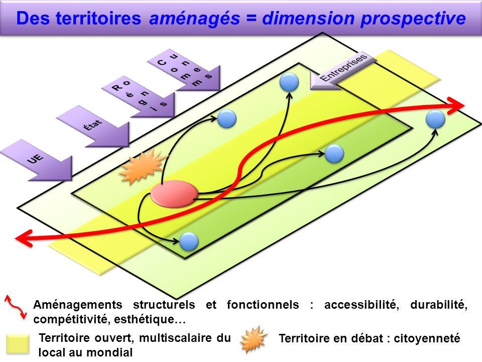Des territoires aménagés = dimension prospective