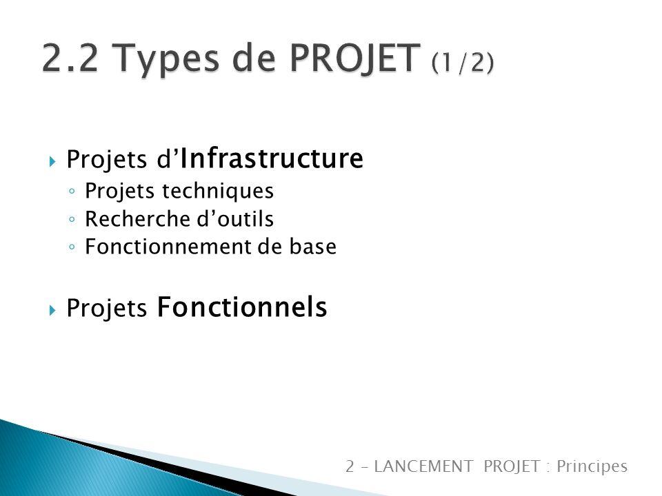 2.2 Types de PROJET (1/2) Projets d'Infrastructure