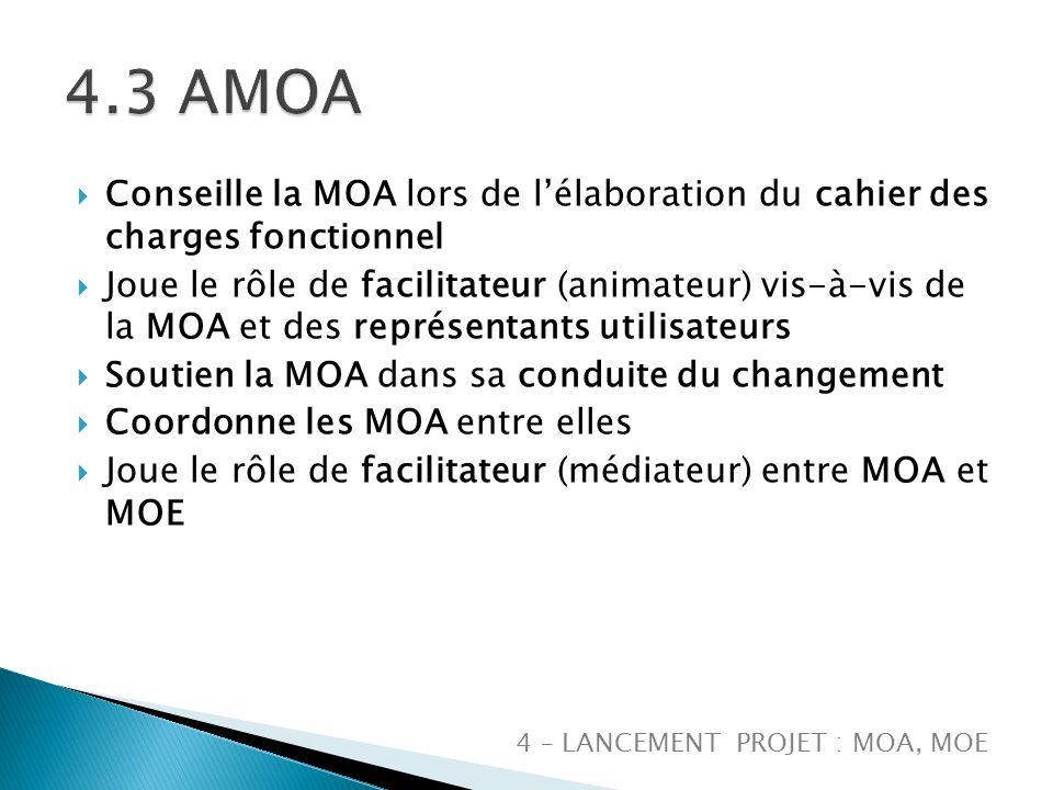 4.3 AMOA Conseille la MOA lors de l'élaboration du cahier des charges fonctionnel.