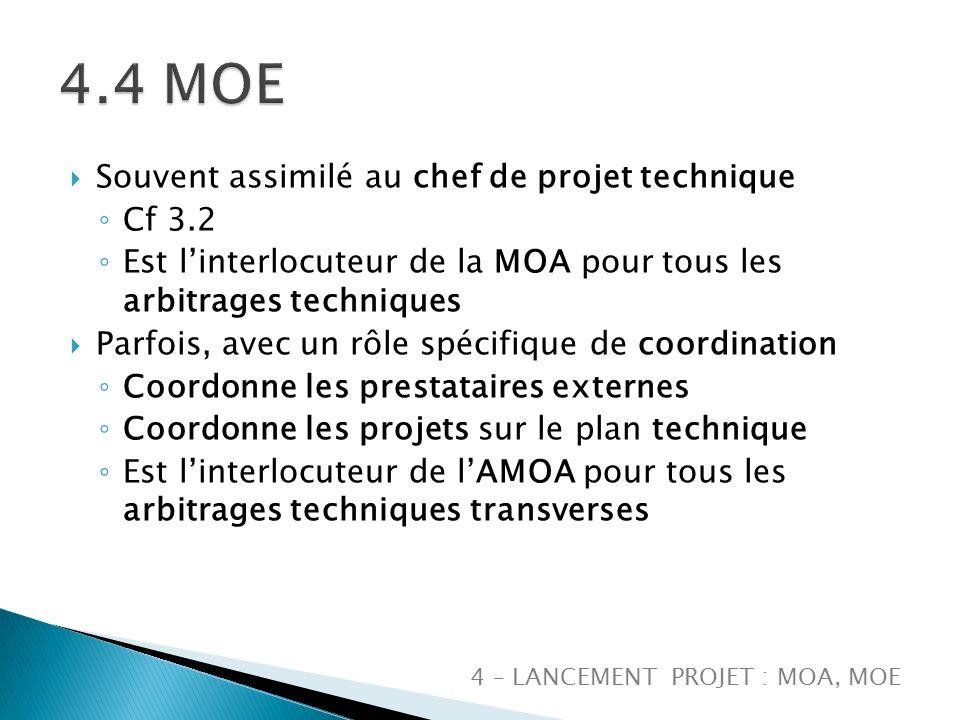 4.4 MOE Souvent assimilé au chef de projet technique Cf 3.2