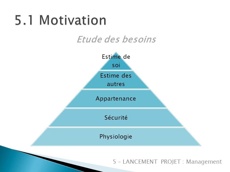 5.1 Motivation Etude des besoins Estime de soi Estime des autres
