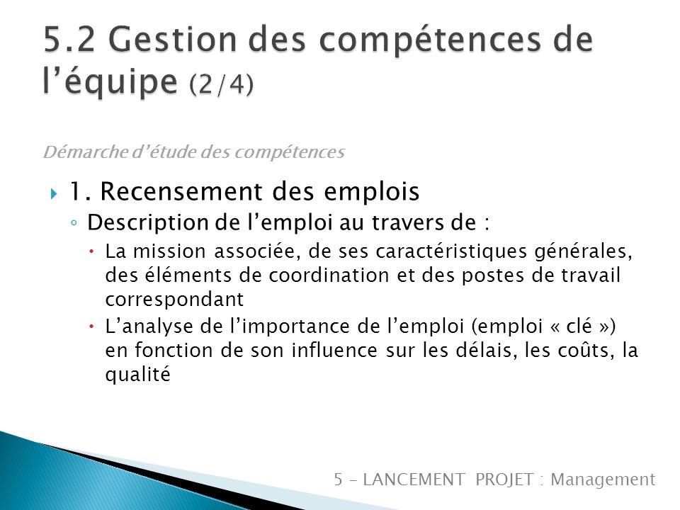5.2 Gestion des compétences de l'équipe (2/4)
