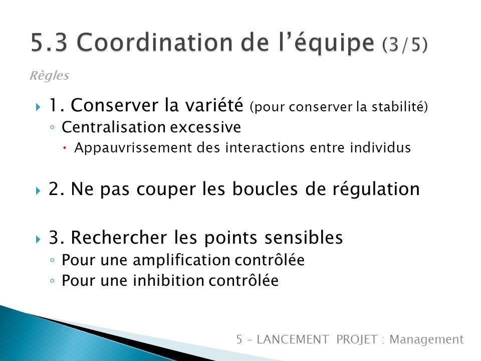 5.3 Coordination de l'équipe (3/5)