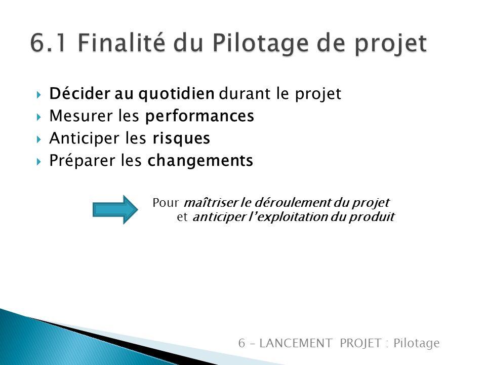 6.1 Finalité du Pilotage de projet