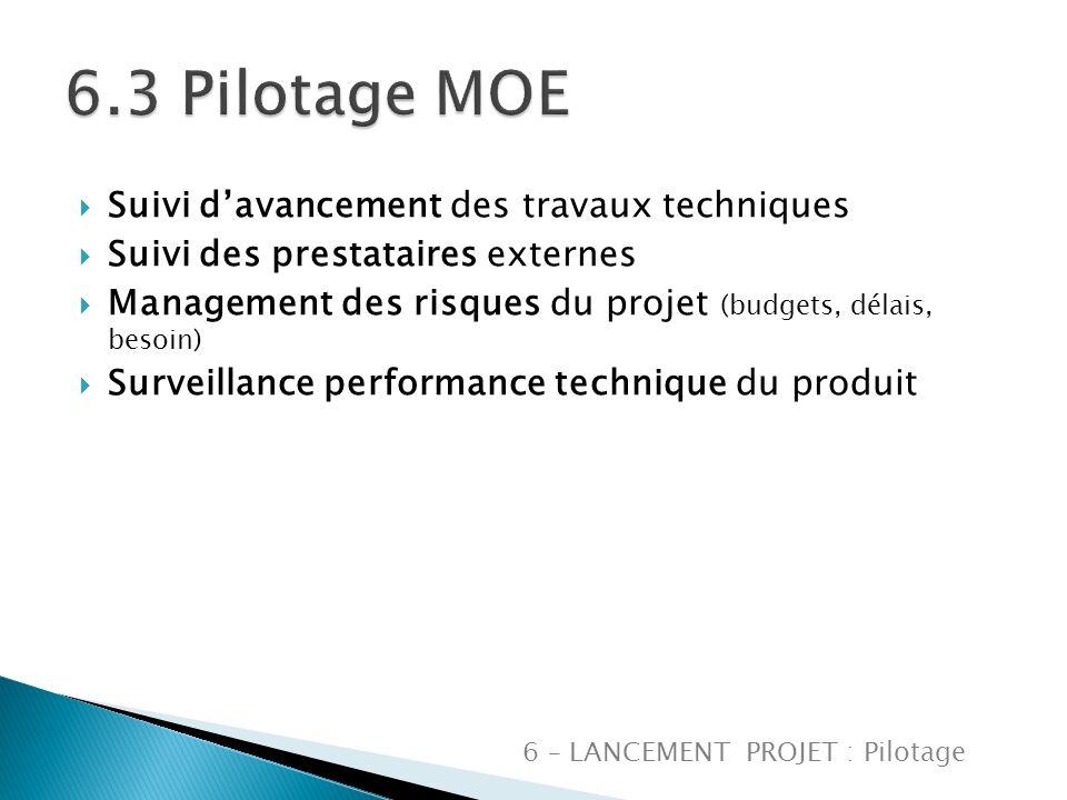 6.3 Pilotage MOE Suivi d'avancement des travaux techniques