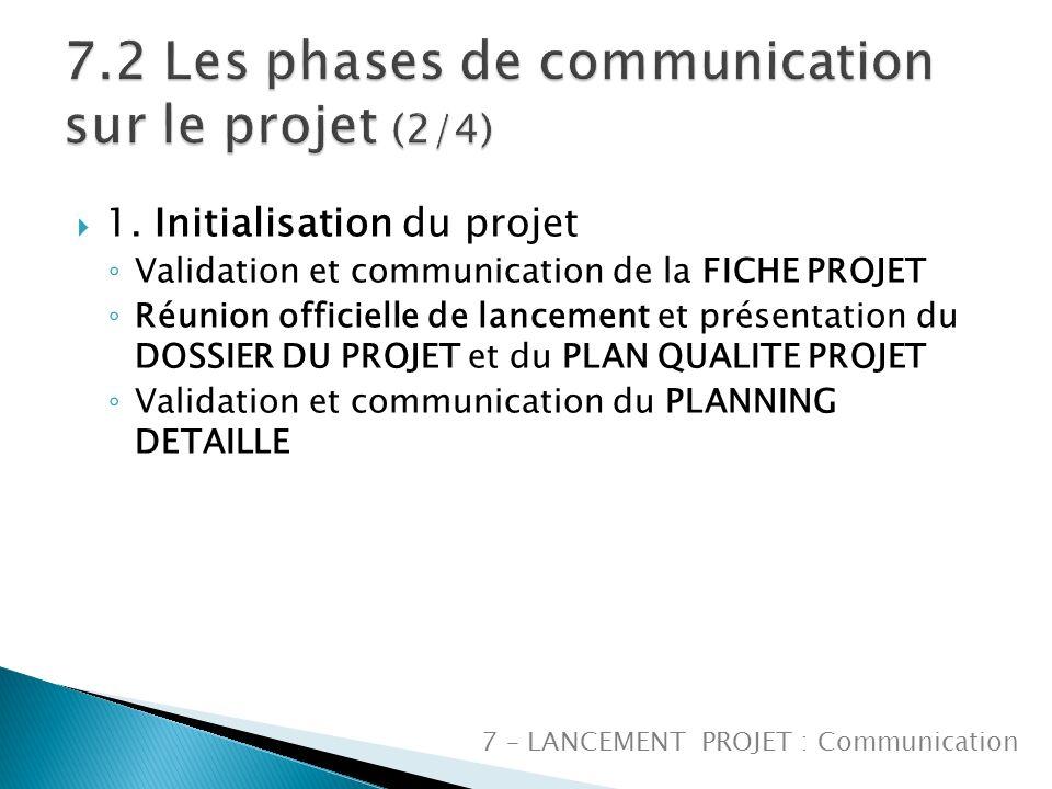 7.2 Les phases de communication sur le projet (2/4)