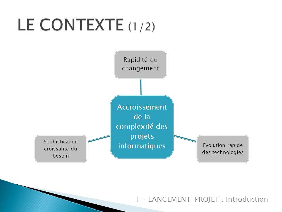 LE CONTEXTE (1/2) Accroissement de la complexité des projets informatiques. Rapidité du changement.