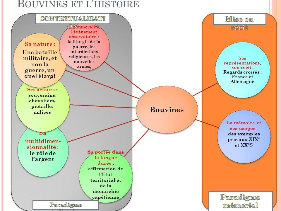 Bouvines et l'histoire