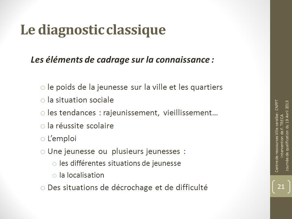 Le diagnostic classique