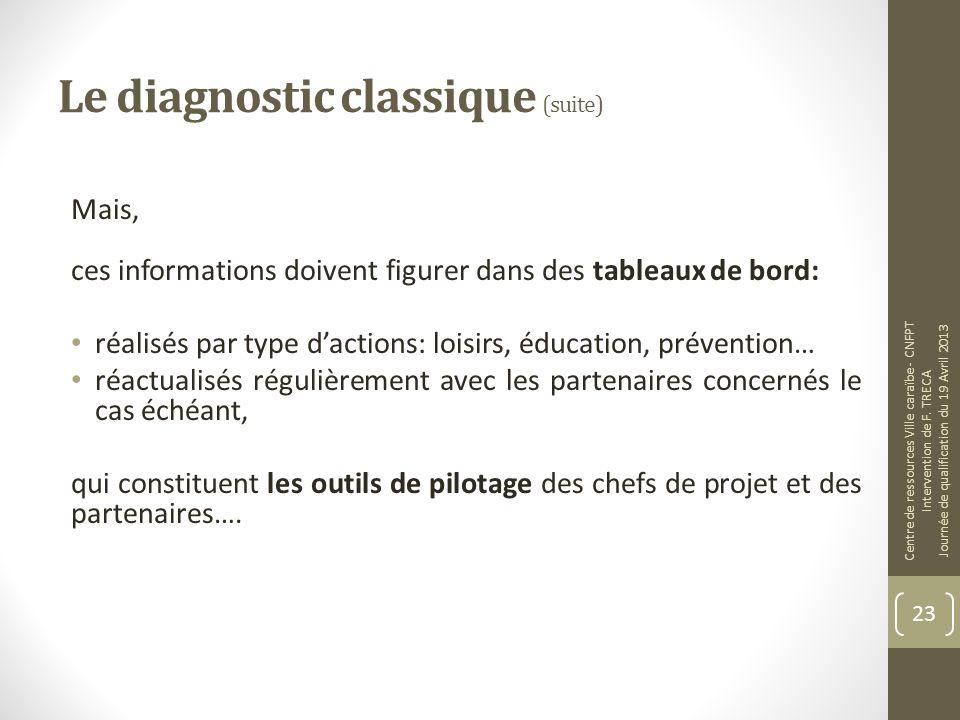 Le diagnostic classique (suite)