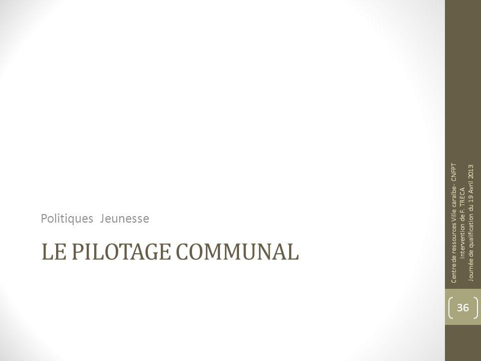 Le pilotage communal Politiques Jeunesse