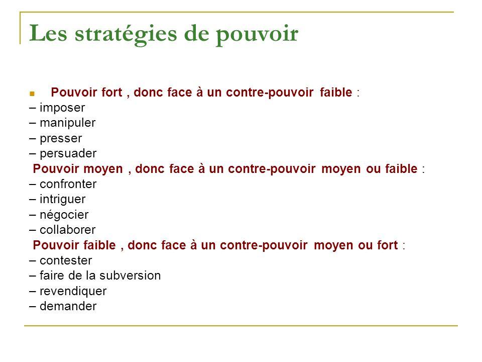 Les stratégies de pouvoir
