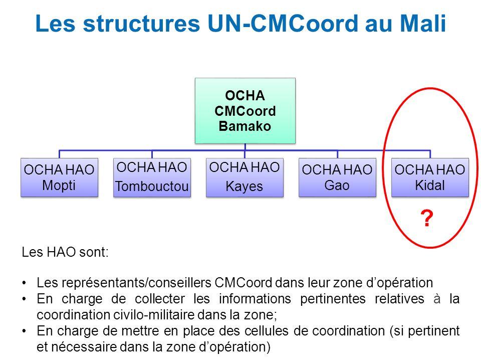 Les structures UN-CMCoord au Mali