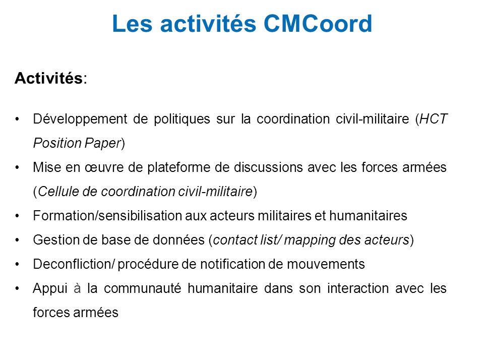 Les activités CMCoord Activités: