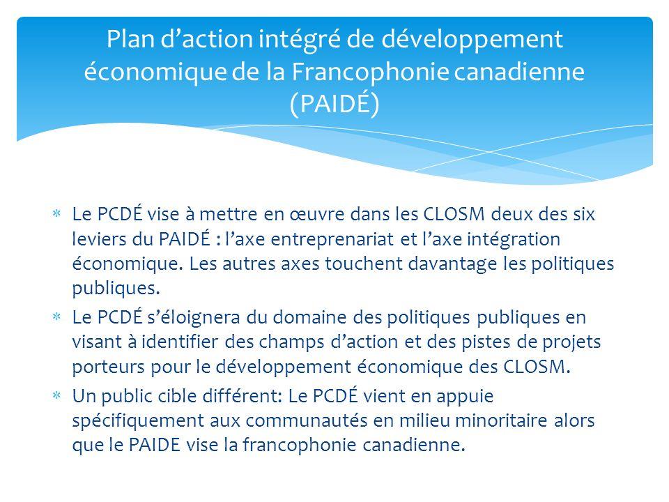 Plan d'action intégré de développement économique de la Francophonie canadienne (PAIDÉ)