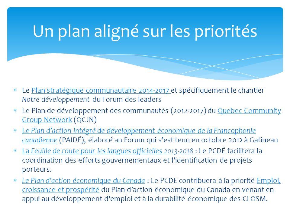 Un plan aligné sur les priorités