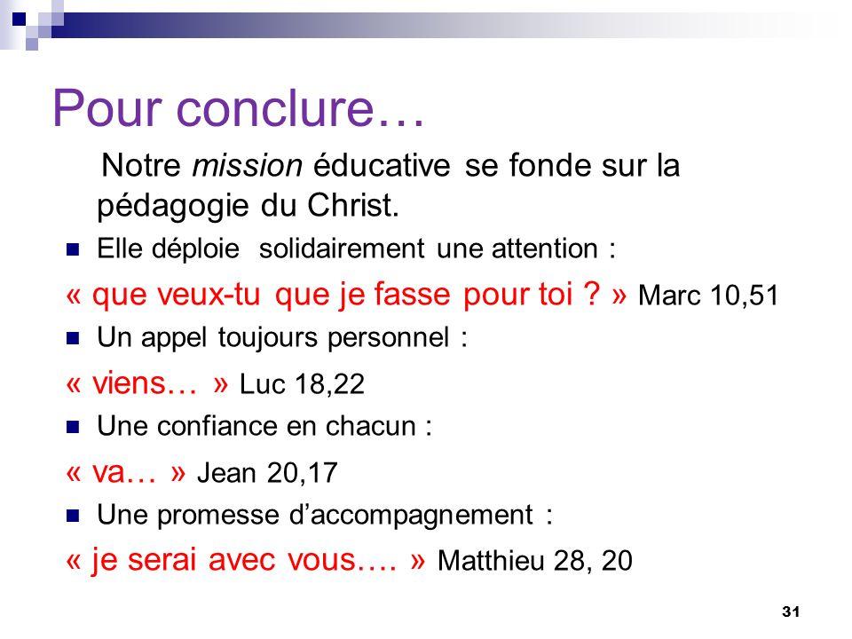 Pour conclure… Notre mission éducative se fonde sur la pédagogie du Christ. Elle déploie solidairement une attention :
