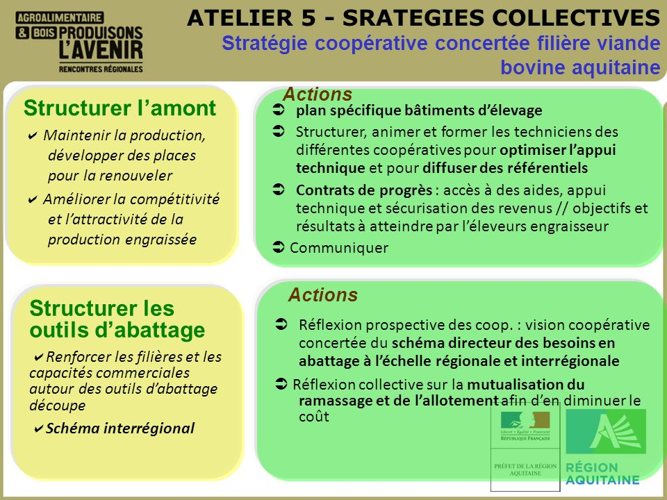 ATELIER 5 - SRATEGIES COLLECTIVES