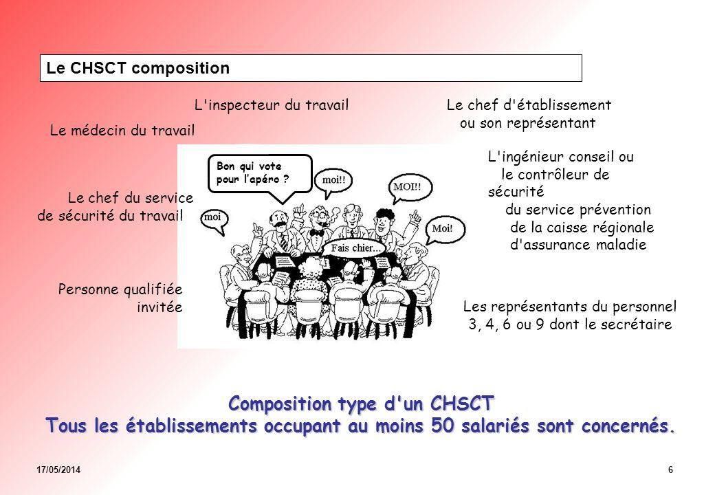 Le CHSCT composition Le chef d établissement. ou son représentant.