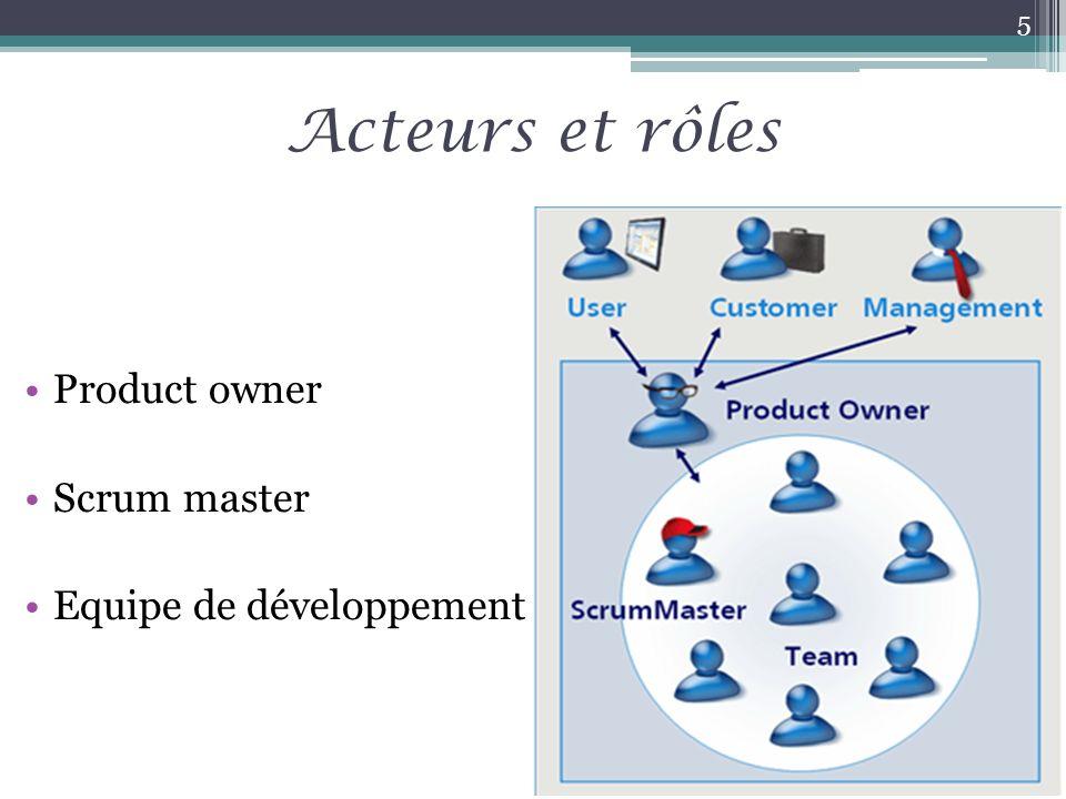 Acteurs et rôles Product owner Scrum master Equipe de développement