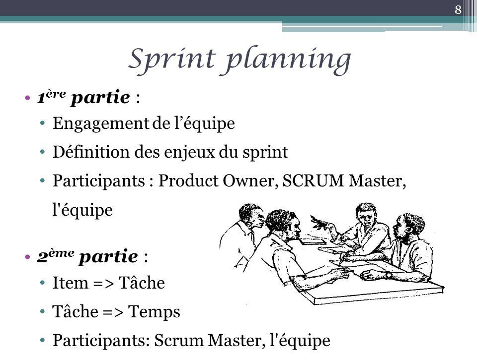 Sprint planning 1ère partie : 2ème partie : Engagement de l'équipe