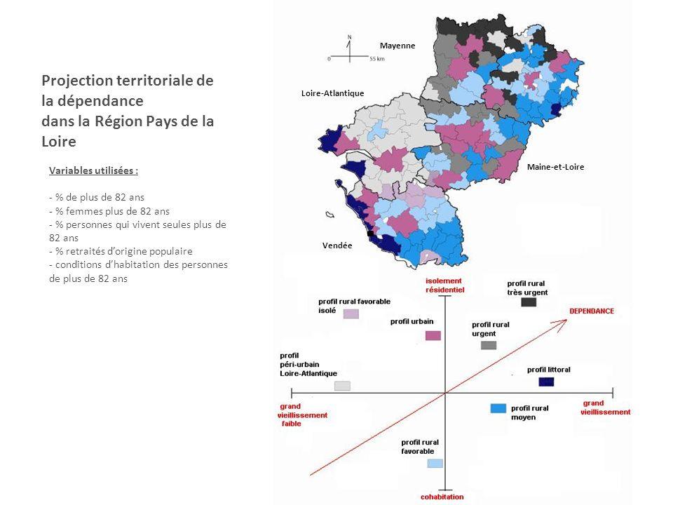 Projection territoriale de la dépendance