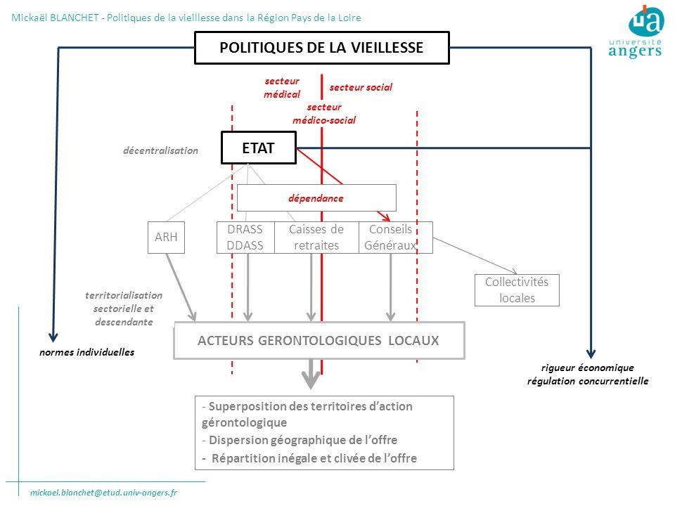 POLITIQUES DE LA VIEILLESSE ETAT