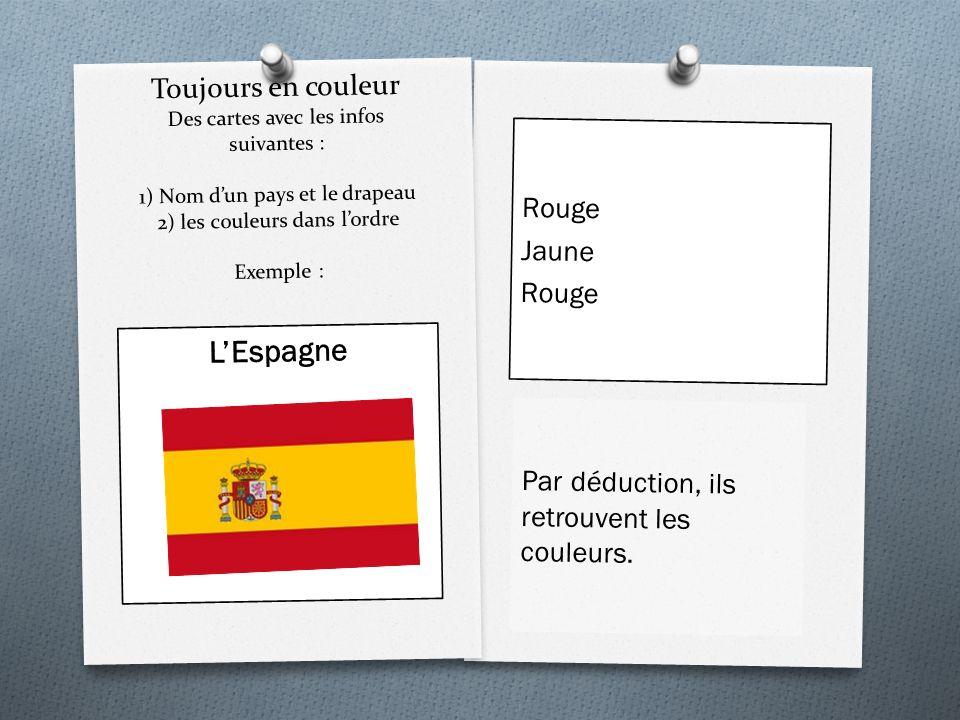 Toujours en couleur Des cartes avec les infos suivantes : 1) Nom d'un pays et le drapeau 2) les couleurs dans l'ordre Exemple :
