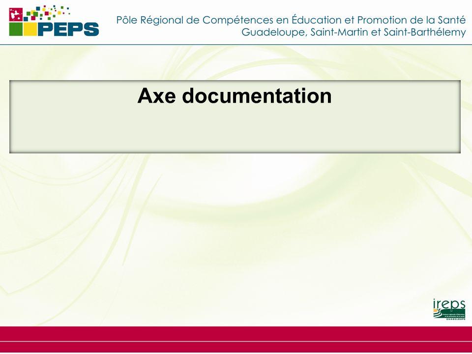 Axe documentation