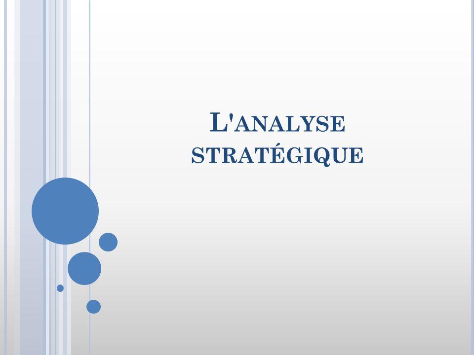 L analyse stratégique