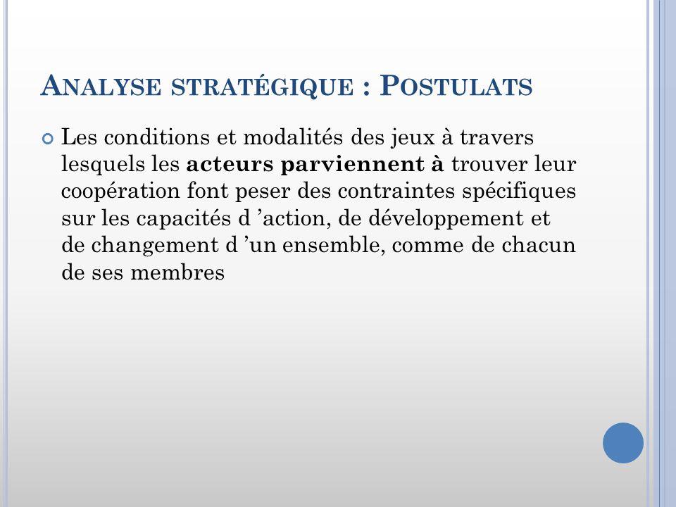 Analyse stratégique : Postulats