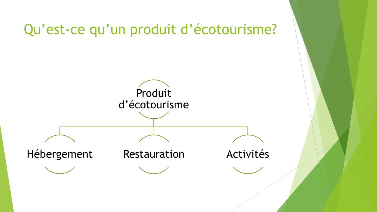 Qu'est-ce qu'un produit d'écotourisme