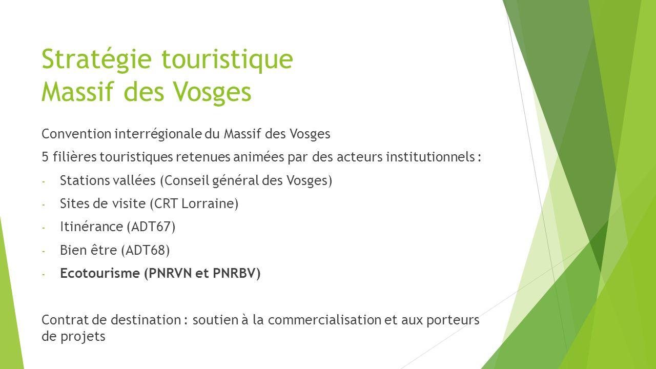 Stratégie touristique Massif des Vosges