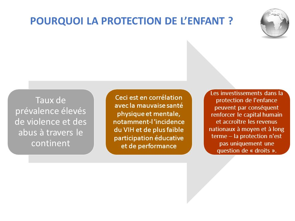 POURQUOI LA PROTECTION DE L'ENFANT