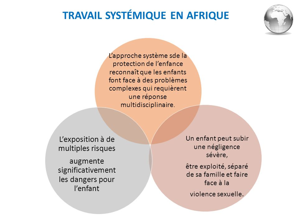 TRAVAIL SYSTÉMIQUE EN AFRIQUE