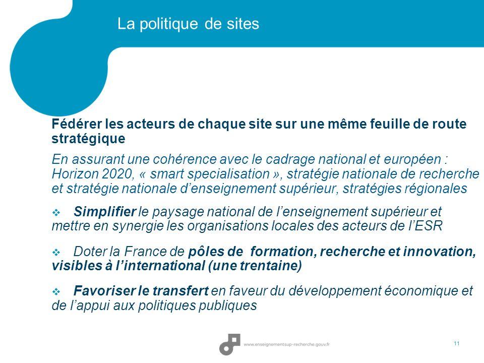 La politique de sites Fédérer les acteurs de chaque site sur une même feuille de route stratégique.
