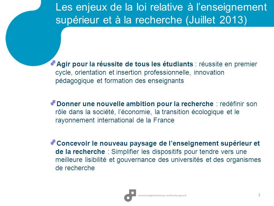 Les enjeux de la loi relative à l'enseignement supérieur et à la recherche (Juillet 2013)