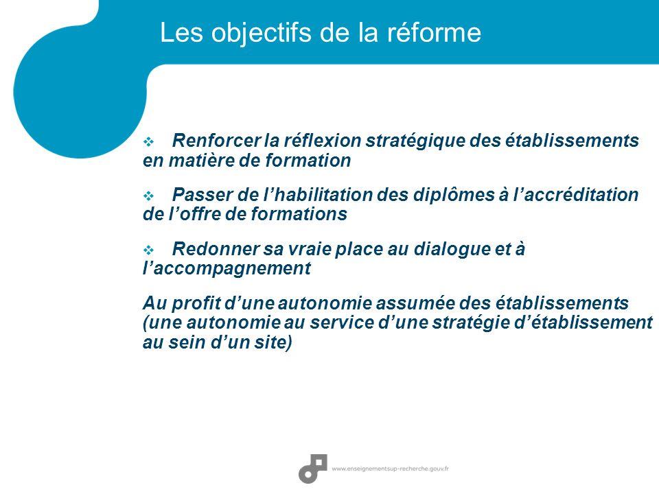 Les objectifs de la réforme