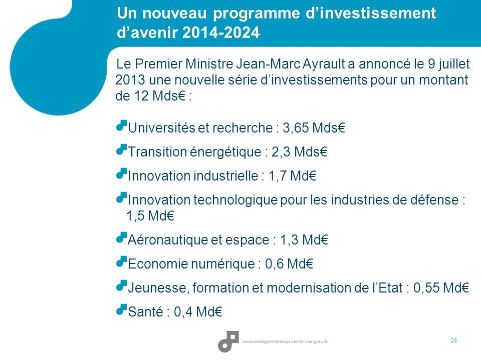 Un nouveau programme d'investissement d'avenir 2014-2024