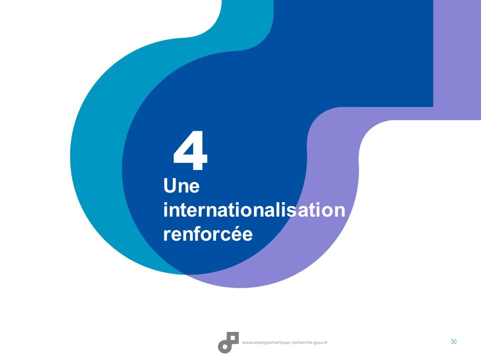 Une internationalisation renforcée