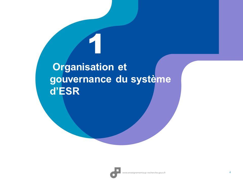 Organisation et gouvernance du système d'ESR