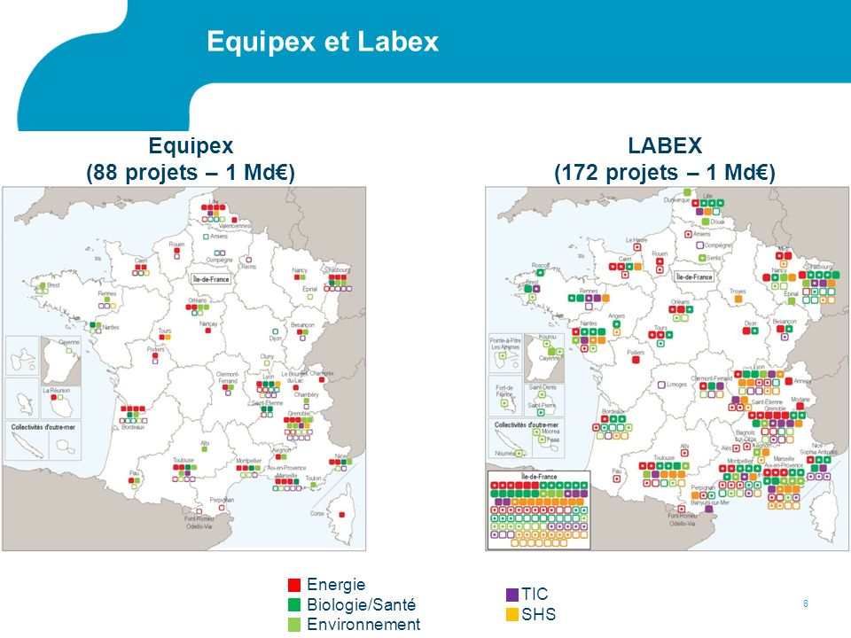 Equipex (88 projets – 1 Md€)