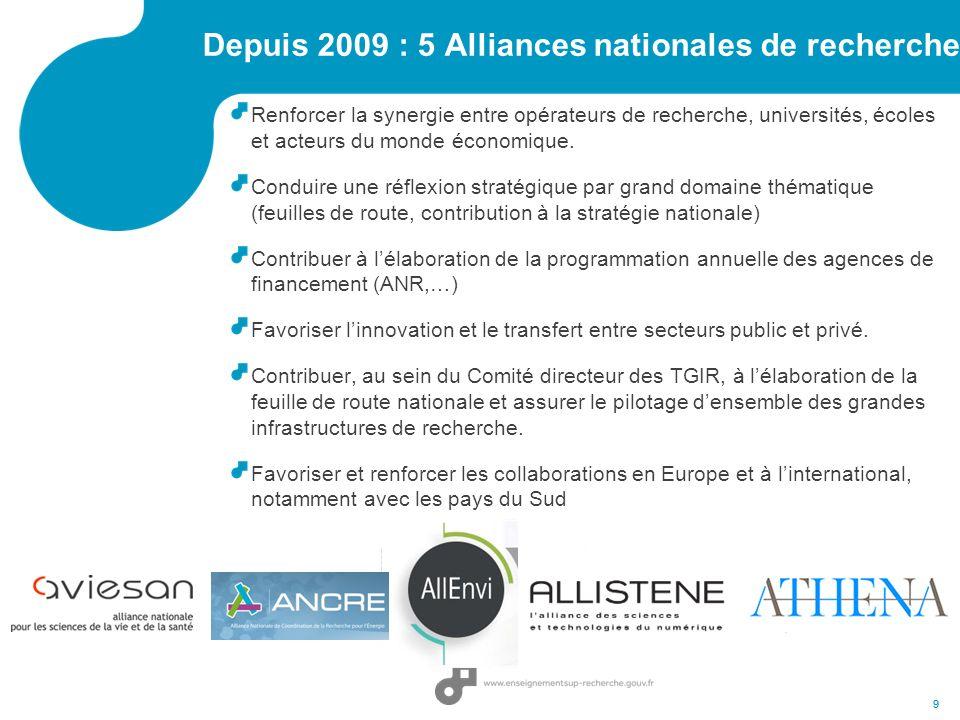 Depuis 2009 : 5 Alliances nationales de recherche