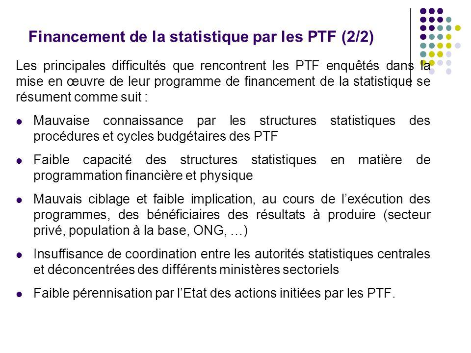 Financement de la statistique par les PTF (2/2)