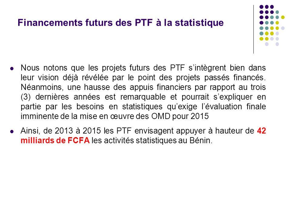 Financements futurs des PTF à la statistique