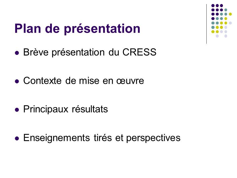 Plan de présentation Brève présentation du CRESS