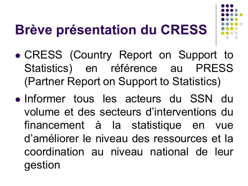 Brève présentation du CRESS