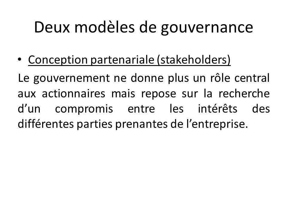 Deux modèles de gouvernance