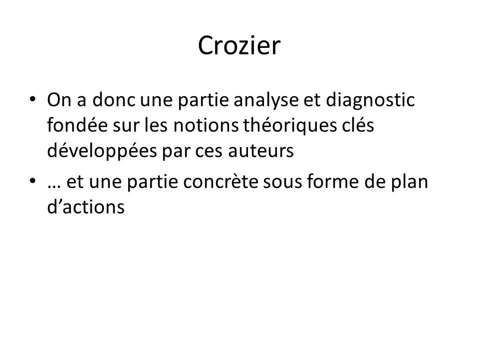 Crozier On a donc une partie analyse et diagnostic fondée sur les notions théoriques clés développées par ces auteurs.