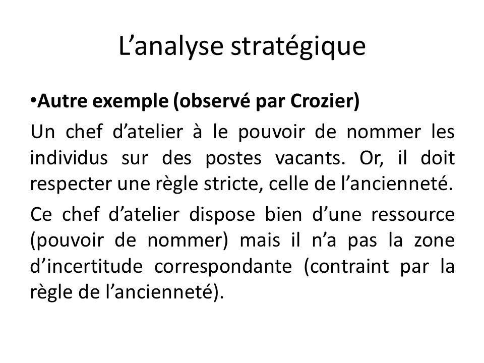 L'analyse stratégique